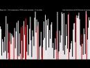 15 алгоритмов сортировки визуализированных за 5 минут с удивительными аркадными звуками