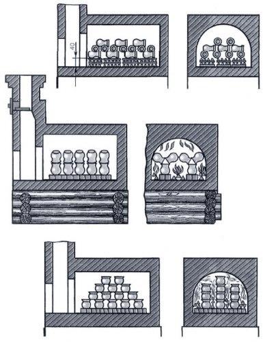 как сложить печь из кирпича своими руками для дачи