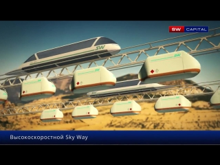 🎥 SkyWay Презентация транспортной технологии _ Presentation SkyWay string technology
