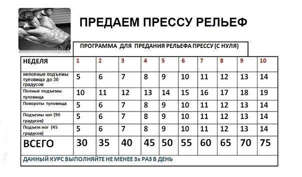 1/2 М *3 70 Дм:5