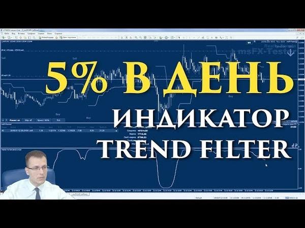 Как делать 5% в день Индикатор Trend Filter