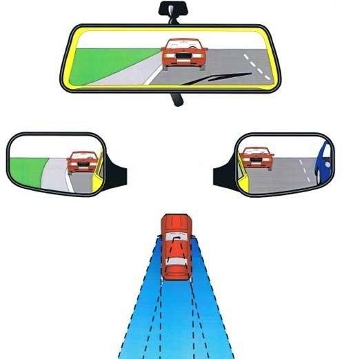 регулировка зеркал в автомобиле