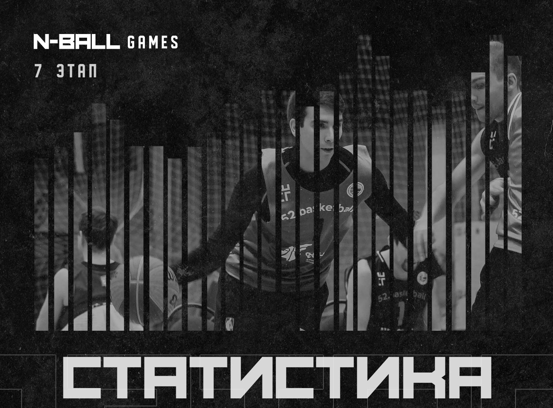 Статистика 7 этапа N-Ball Games