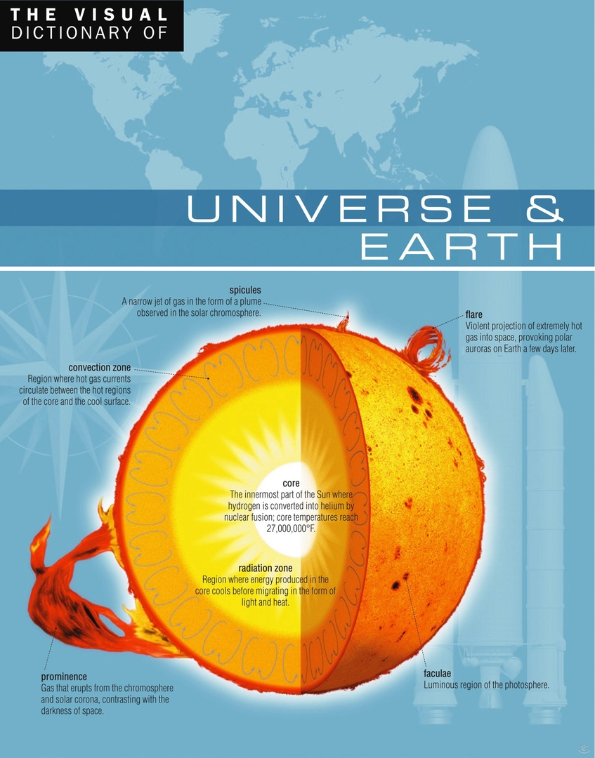 The Visual Dictionary of Universe & Earth : Universe & Earth