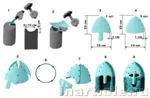 Как сделать костюм соловья своими руками
