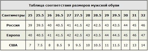 Мужская Обувь Таблица
