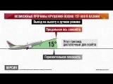 Инфографика. Авиакатастрофа в Казани. Возможные причины крушения самолета Boeing 737. Видео