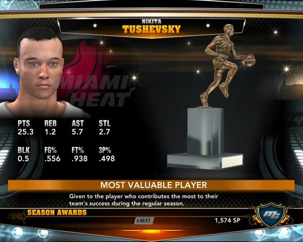 Вся статистика игрока НБА2К13