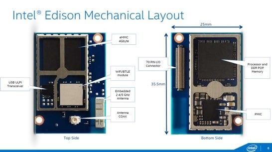 контроллеры для зарядки аккумулятора от солнечной батареи