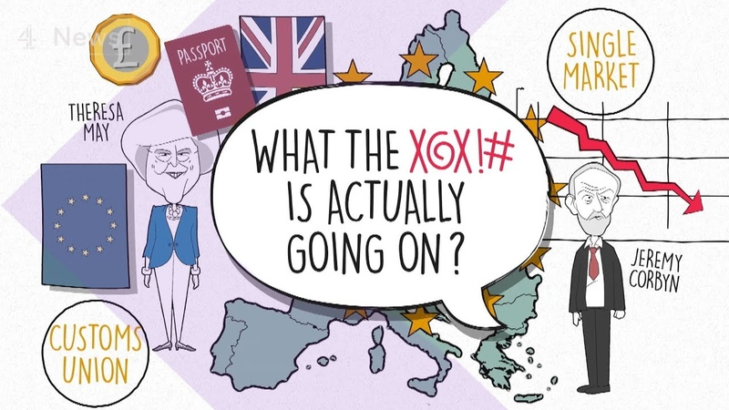 Brexit explained what happens when the UK leaves the EU