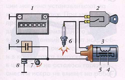 схема генератора мтз 82