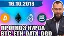📕 ПРОГНОЗ КУРСА BITCOIN BTC ETHEREUM ETH DGD DATX на сегодня