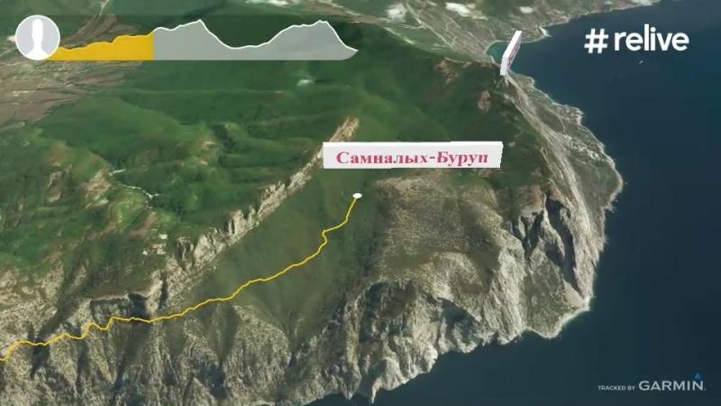 Crimea X Run 2017 Day 1 Tracking