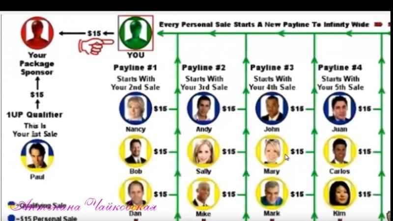 DigiSoft Payline Подробности маркетинга DigiSoft