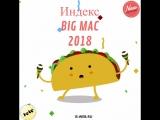 BIG MAC INDEX 2018