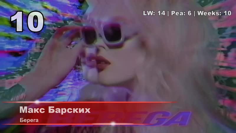 ТОП 20 клипов (10 февраля 2019) Хит Листа