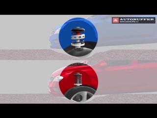 Обзор автобаферов - 3D ролик