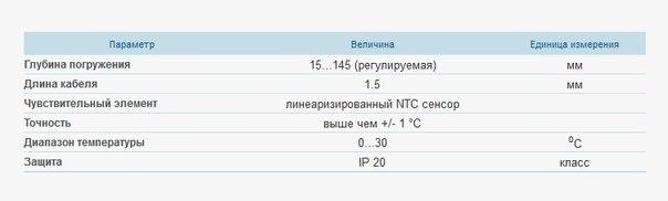 Канальный датчик температуры Вентс ТГ-К330