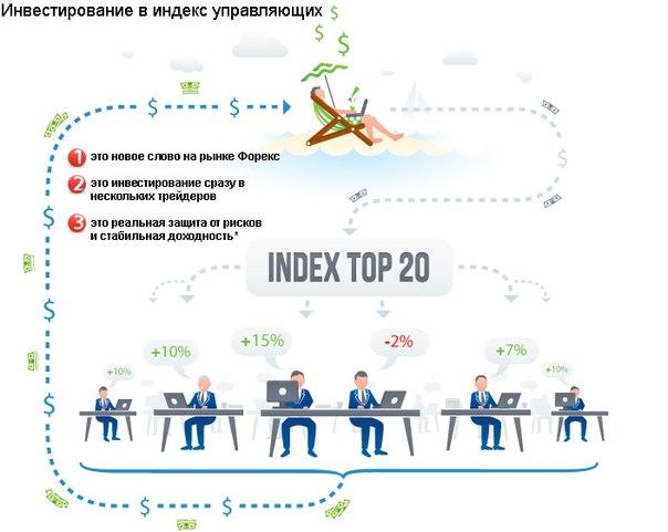 Новые Русское Казино
