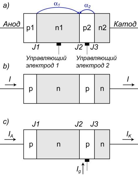 Схемы тиристора: a) Основная