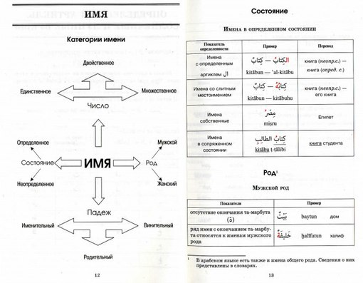 в таблицах и схемах.pdf