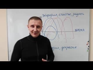 Влияние ПАВ на уровень счаcтья и качество жизни