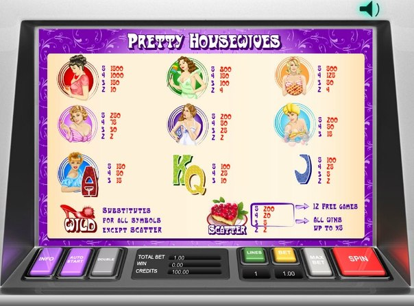 Игровые Автоматы Про Рыцаря