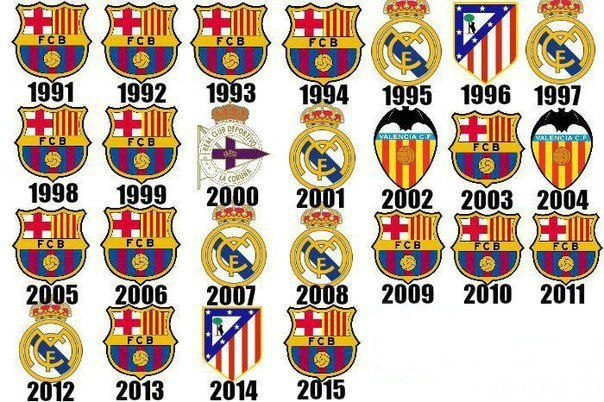 Dct xtvgbjys испании по футболу