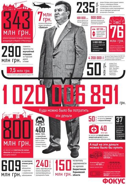 Одна из резиденций Януковича съела очередные полтора миллиона - Цензор.НЕТ 718