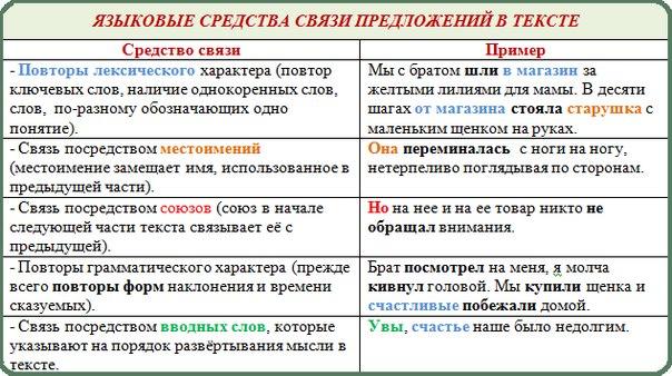 предложений в тексте.doc