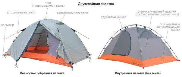 http://palatking.ru/Tents/