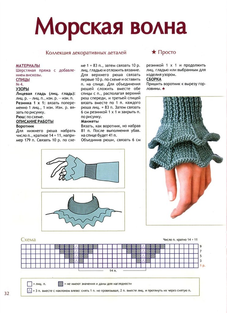Вязание на спицах изделий и схемы