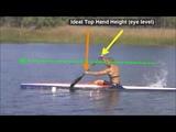 Sprint Kayak Stroke Analysis