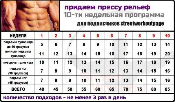 программа тренировок для начинающих девушек для похудения