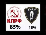 85% слушателей поддерживают позицию КПРФ по США. Эфир РСН от 10 марта
