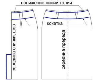 Конструирование выкройка платья футляр