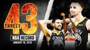 Golden State Warriors & NO Pelicans NBA RECORD 43 Threes!   January 16, 2019   FreeDawkins