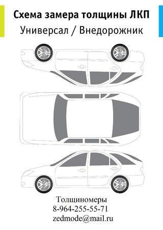 Схема проверки авто