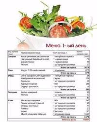 Кефирная диета для похудения на 10 кг за неделю бесплатно