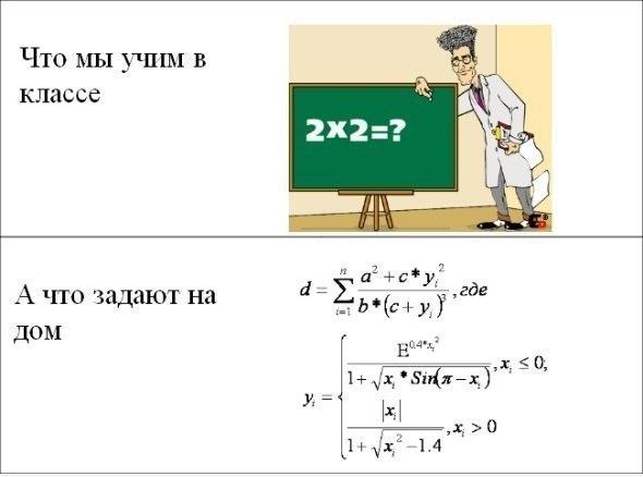 Ответы статград математика 9 класс