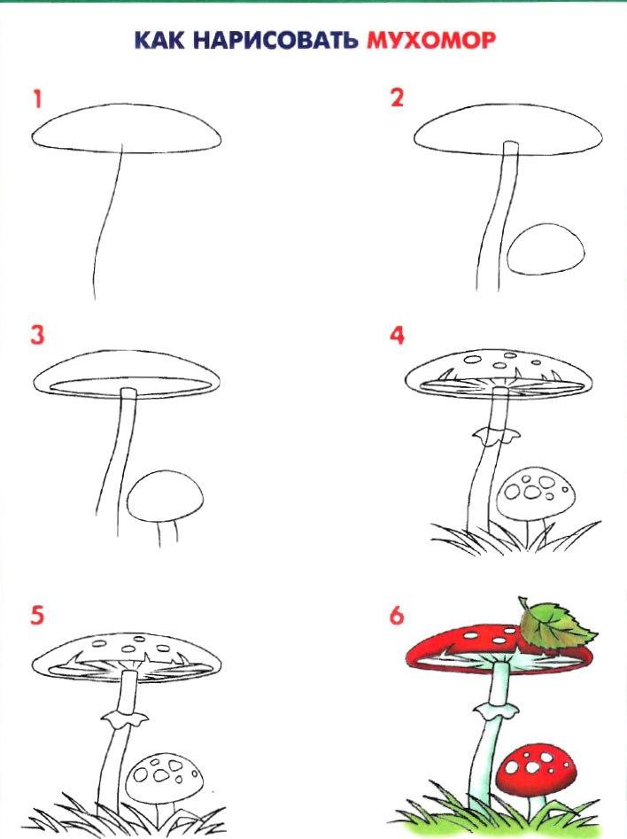 Как научиться рисовать картины в домашних условиях