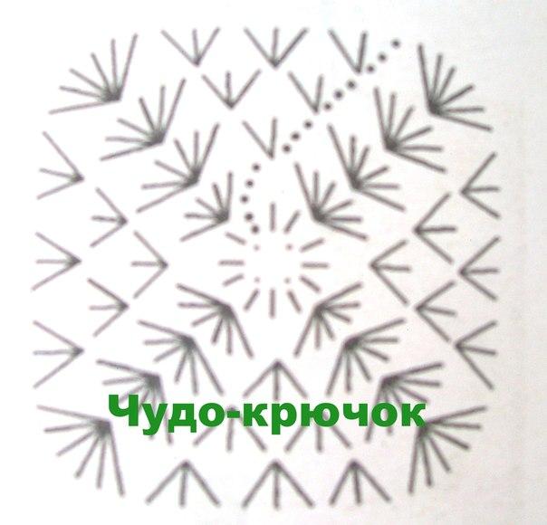 3-я схема квадрата