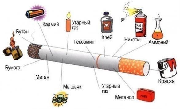Прежде чем взять сигарету, посмотри что хочешь затянуть