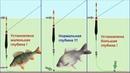 ПОКЛЕВКИ на поплавок Оснастка сборка и огрузка снасти подпасок выставление глубины Рыбалка