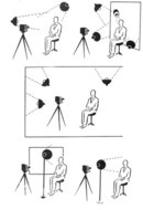 Световая схема при съемке портрета