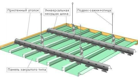 Устройство подвесного реечного потолка