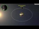 08 Движение и фазы Луны
