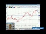 Юлия Корсукова. Украинский и американский фондовые рынки. Технический обзор. 23 июля. Полную версию смотрите на www.teletrade.tv