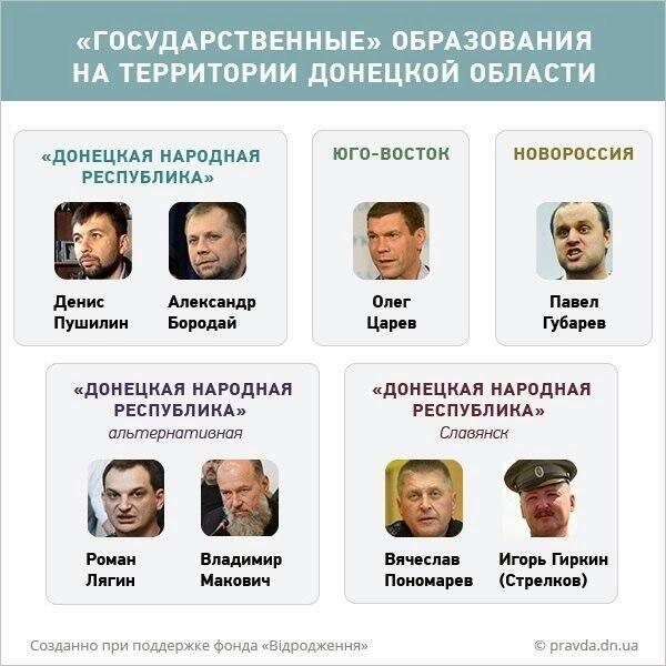 На Донбасі проголошено 5 республік