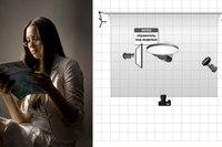 Как расставить свет в фотостудии (световые схемы) .